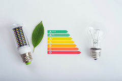 Energy efficiency concept. With energy rating chart and LED lamp royalty free stock images
