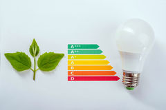Energy efficiency concept. With energy rating chart and LED lamp Royalty Free Stock Photo