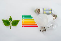 Energy efficiency concept. With energy rating chart and LED lamp royalty free stock photography