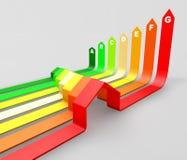 Energy efficiency concept Royalty Free Stock Photos