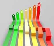 Energy efficiency concept Royalty Free Stock Photography
