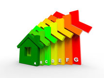 Energy Efficiency. 3D render image representing Energy efficiency  concept in house shapes Stock Images