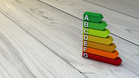 Energy efficiency diagram Royalty Free Stock Images