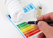 Energy efficiency. Eenergy efficiency concept with energy rating chart royalty free stock images