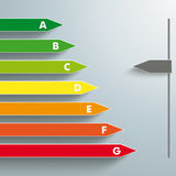 Energy Efficiency A G Interactive Stock Photos