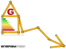 Energy Efficiency G - Ruler in the Shape of House Royalty Free Stock Photo