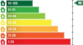 Energy efficiency graph Royalty Free Stock Photos