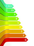 Energy efficiency graphic Royalty Free Stock Photo