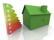 Energy efficiency and house Royalty Free Stock Photos