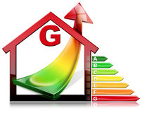 Energy Efficiency - House with Energy Waste. 3D illustration of a symbol in the shape of house with energy efficiency rating and an arrow with energy waste Royalty Free Stock Image
