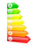 Energy Efficiency Icon. Vector illustration of Energy Efficiency levels. EPS10 Stock Images