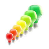 Energy efficiency levels as bulbs Royalty Free Stock Images