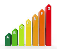 Energy Efficiency Levels. Isolated on white background. 3D Render stock photo