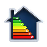 Energy Efficiency Levels Royalty Free Stock Image