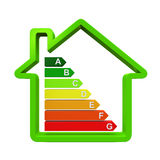 Energy Efficiency Levels Royalty Free Stock Images