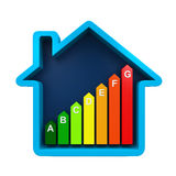Energy Efficiency Levels Stock Photos
