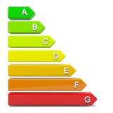 Energy Efficiency Levels Scale Royalty Free Stock Photos