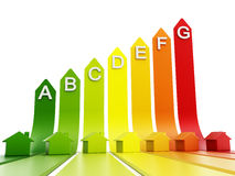 Energy efficiency levels Stock Photography