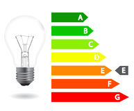 Energy efficiency light bulb Stock Images