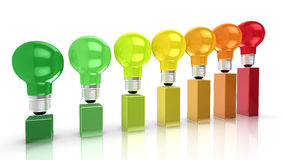 Energy efficiency light bulbs Royalty Free Stock Images