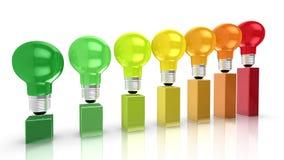 Energy efficiency light bulbs Royalty Free Stock Photos