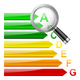 Energy efficiency magnifier Royalty Free Stock Images