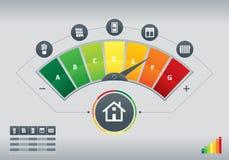 Energy efficiency meter Stock Image