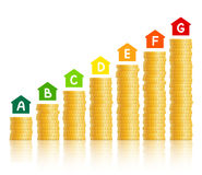 Energy efficiency and money expenses. House icons with energy efficiency marking, stacks of gold coins demonstrating level of expense in accordance with chosen Royalty Free Stock Photography