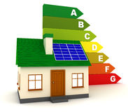 Energy Efficiency Rating Stock Photo