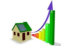 Energy Efficiency Rating. Concept in 3D Stock Image