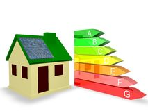 Energy Efficiency Rating. Concept in 3D Royalty Free Stock Photo