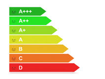 Energy efficiency rating. Outlets included in the chart of electrical efficiency stock illustration