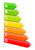 Energy efficiency rating Stock Photography