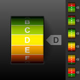 Energy efficiency rating Royalty Free Stock Image