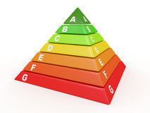 Energy efficiency rating. 3d Royalty Free Stock Photo