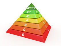 Energy efficiency rating. 3d Royalty Free Stock Photography