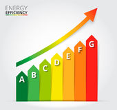 Energy efficiency rating. Royalty Free Stock Photo