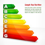 Energy efficiency rating color Royalty Free Stock Image