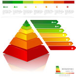 Energy efficiency rating. Colorful  pyramid energy efficiency rating . Useful for infographics and presentations Stock Photo