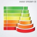 Energy Efficiency. Rating , design element graphic Stock Photo
