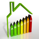 Energy Efficiency Rating Diagram Royalty Free Stock Photo