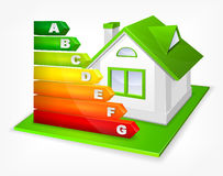 Energy efficiency rating with house Stock Photography