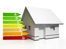 Energy Efficiency Rating And House Conservation Royalty Free Stock Images