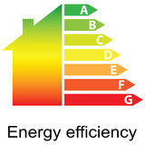 Energy efficiency rating and house () Stock Photography