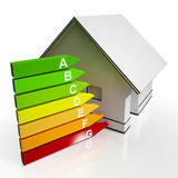 Energy Efficiency Rating And House Shows Conservation Royalty Free Stock Images