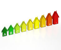 Energy Efficiency Rating Houses Show Eco Buildings Stock Photography
