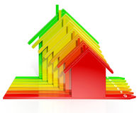 Energy Efficiency Rating Houses Show Eco Home Stock Photography