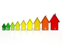 Energy Efficiency Rating Houses Showing Eco Buildings Stock Photo