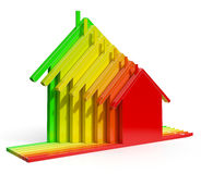 Energy Efficiency Rating Houses Showing Eco Home Royalty Free Stock Image