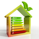 Energy Efficiency Rating Icon Showing Green House Stock Photos